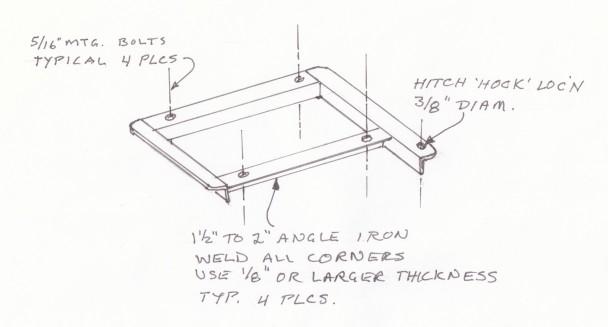 Scooter Hitch Details – Joe \'Skip\' Pence